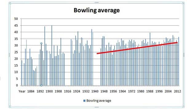 Bowling-Averages-1